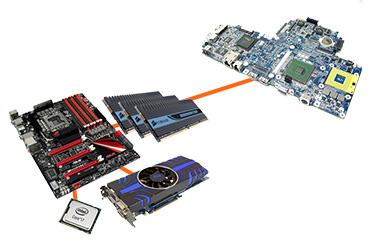 BBærbar eller stationær hardware brugt
