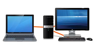 Computer til farten, computer til hjemmet