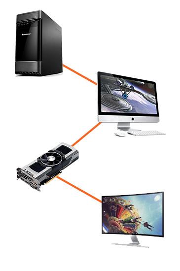 Hvor skal computer bruges, hurtig stationær, iMac